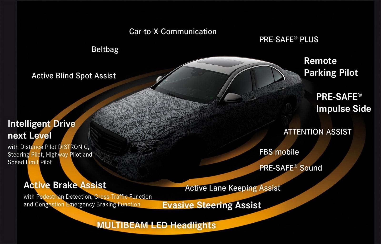 """Mercedes-Benz """"khoe"""" hàng loạt công nghệ """"khủng"""" trên E-class thế hệ thứ 5"""