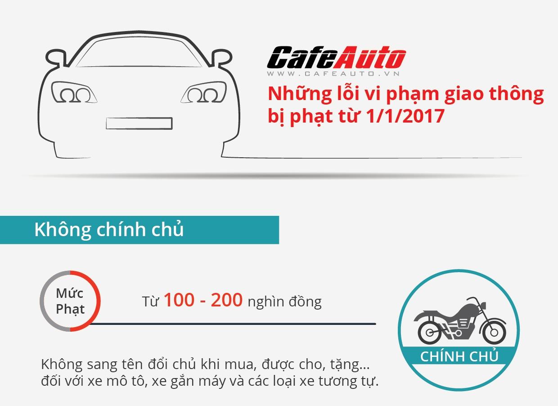 Infographic: Những lỗi vi phạm giao thông bị phạt từ 1/1/2017