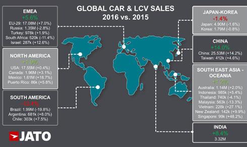 Thị trường ôtô Việt Nam tăng trưởng nhanh thứ hai thế giới