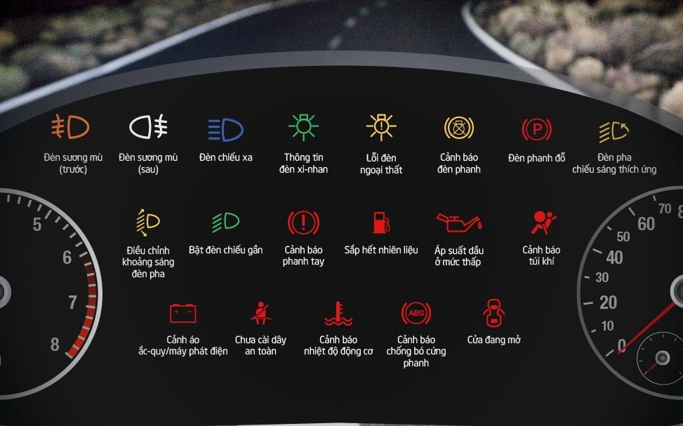 Những biểu tượng báo lỗi trên ôtô tài xế Việt cần nhớ