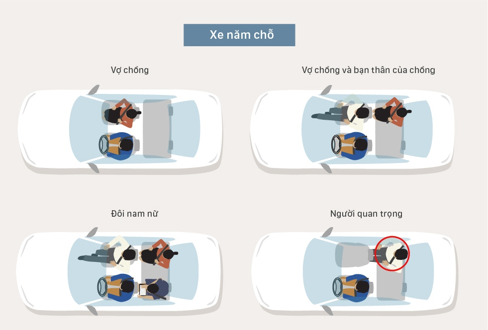 'Trông hướng' khi chọn vị trí ngồi trên xe hơi