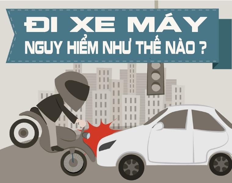Infographic: Đi xe máy nguy hiểm như thế nào?