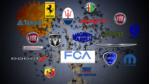 Những tập đoàn xe hơi khổng lồ kiểm soát ngành ô tô thế giới
