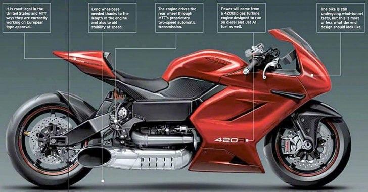 MTT Turbine Bike – chiếc mô tô với sức mạnh khủng
