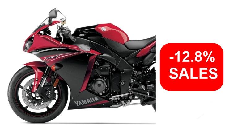 Yamaha giảm doanh số trên toàn cầu và Việt Nam