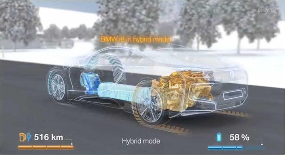 Cận cảnh BMW i8 từ trong ra ngoài