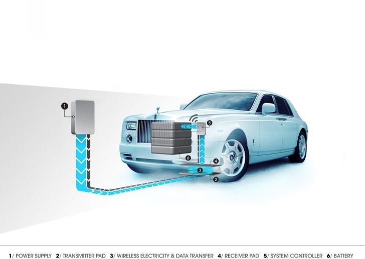 Rolls-Royce xem xét việc sản xuất xe điện