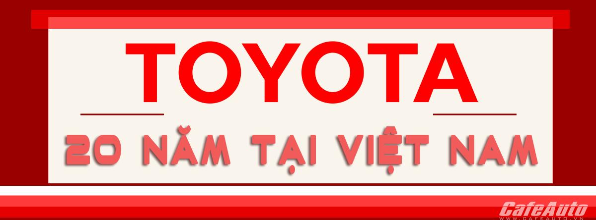 Infographic: Toyota - 20 năm tại Việt Nam