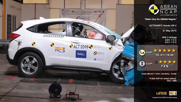 Honda HR-V đạt chuẩn 5 sao về an toàn