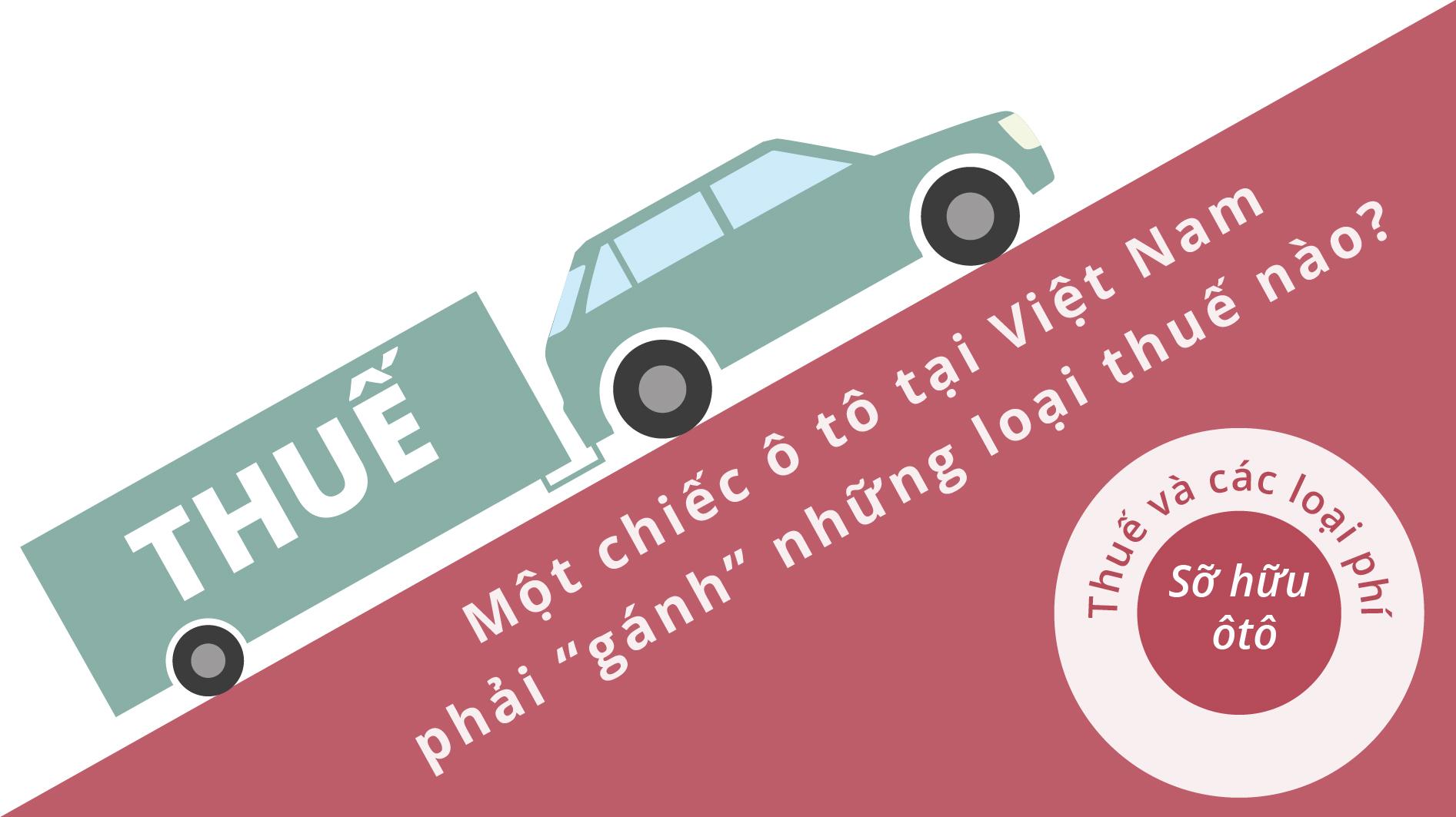 Một chiếc ô tô ở Việt Nam phải
