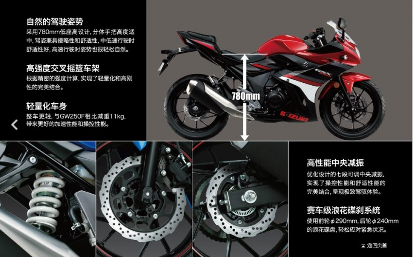 suzuki-gsx-r250-2017-ra-mat-manh-25-ma-luc-23-nm