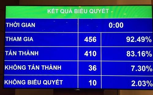 tu-1-1-2017-san-xuat-lap-rap-nhap-khau-o-to-la-nganh-kinh-doanh-co-dieu-kien