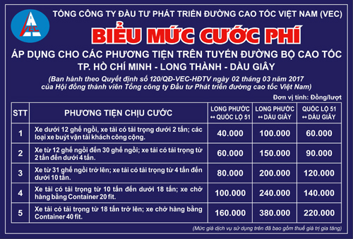 cao-toc-tp-hcm-long-thanh-–-dau-giay-chinh-thuc-thu-phi-kin