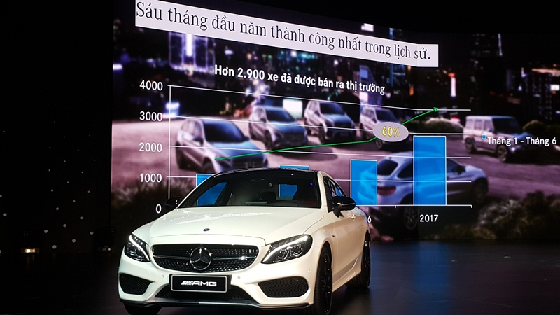 mercedes-dua-dan-xe-150-ty-do-bo-ha-noi