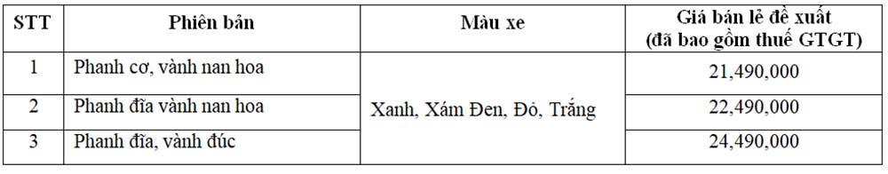 wave-110-rsx-fi-them-ao-moi-gia-tu-21-5-trieu-dong