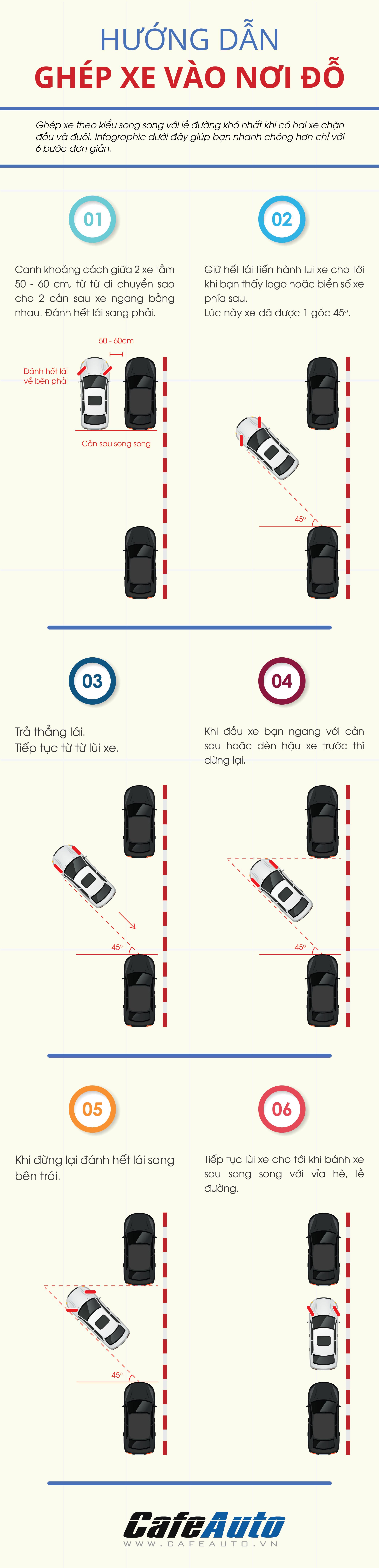 infographic-huong-dan-ghep-xe-vao-noi-do