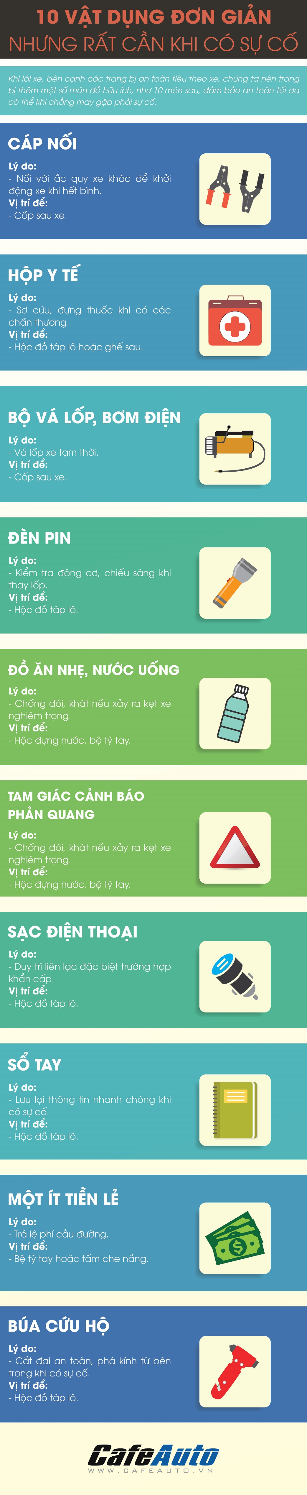 10 vật dụng đơn giản nhưng rất cần khi có sự cố