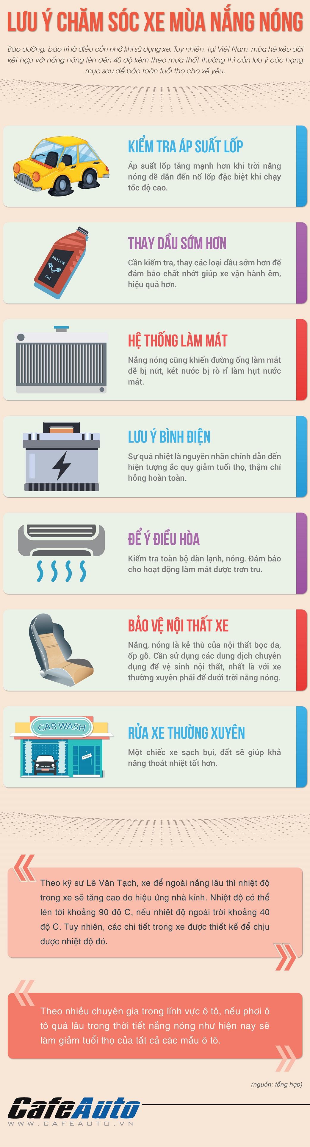 Lưu ý chăm sóc xe mùa nắng nóng
