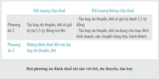 danh-thue-tai-san-voi-o-to-tren-1-5-ty-dong-co-lo-thue-chong-thue