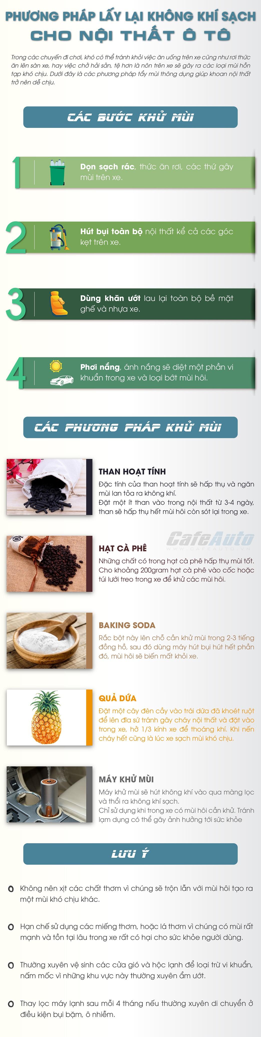 cac-phuong-phap-khu-mui-tren-oto