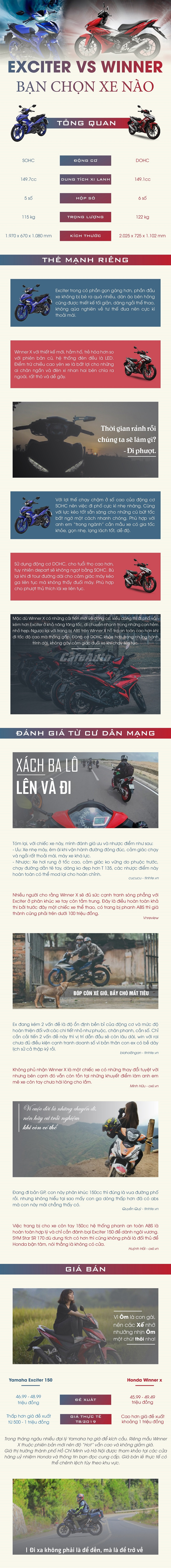 exciter-vs-winner-ban-chon-xe-nao