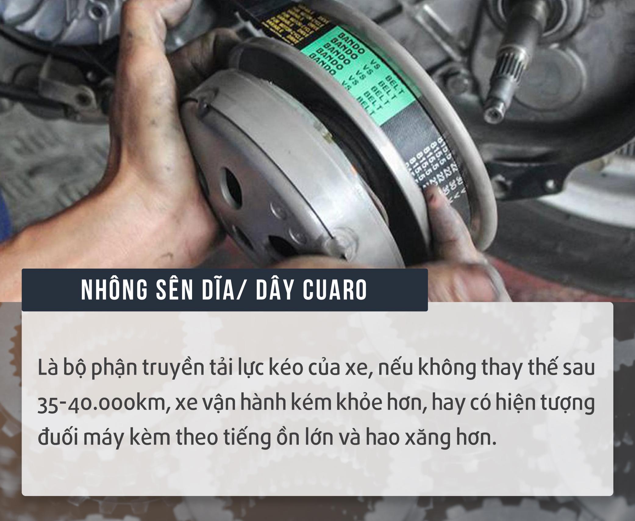 nho-ky-cac-thoi-han-nay-de-thay-the-cac-bo-phan-cho-xe-may