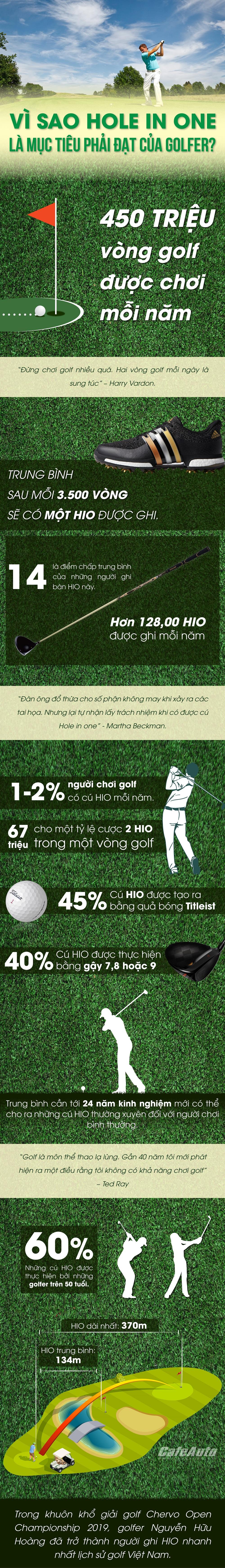 vi-sao-hole-in-one-la-mot-muc-tieu-phai-dat-cua-golfer