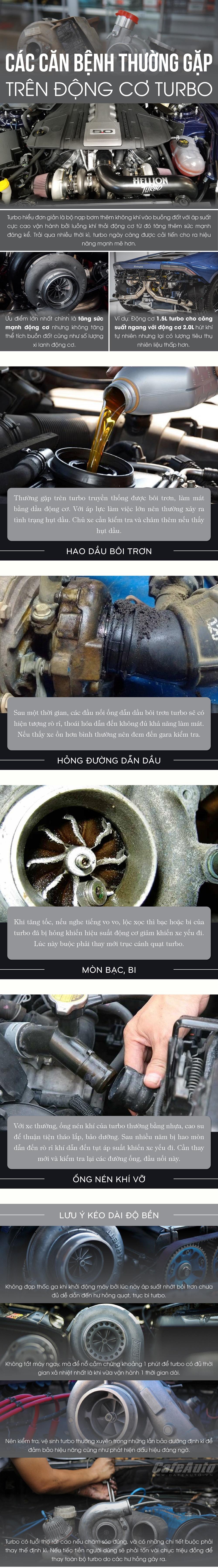 cac-can-benh-thuong-gap-tren-dong-co-turbo