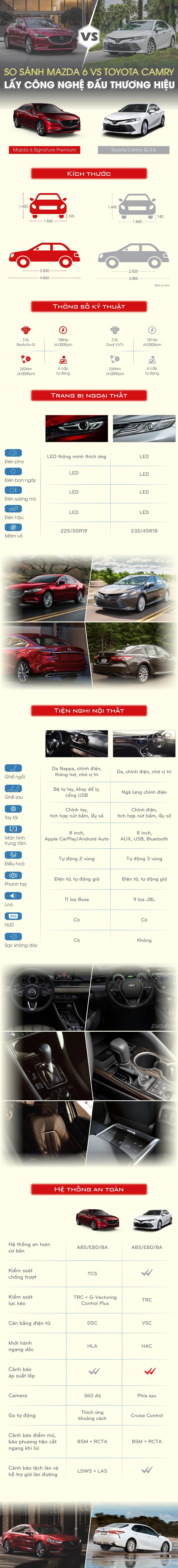 mazda-6-vs-toyota-camry-lay-cong-nghe-dau-thuong-hieu